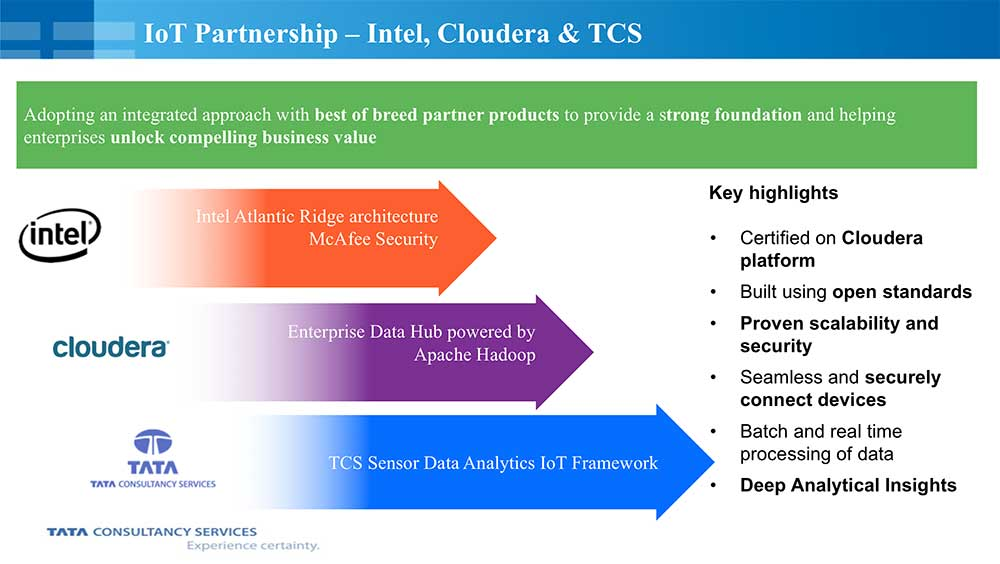 IoT Partnership – Intel, Cloudera & TCS